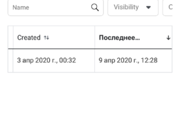 Изменится ли срок рассмотрения, если ничего не редактировал, а дата редактирования изменилась?